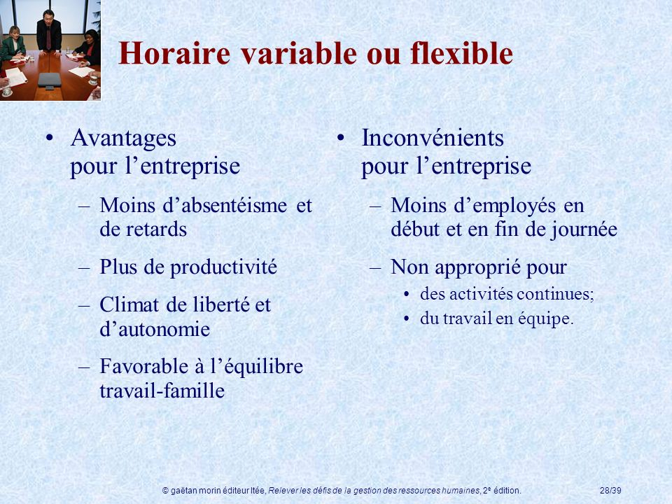 Horaire variable ou flexible