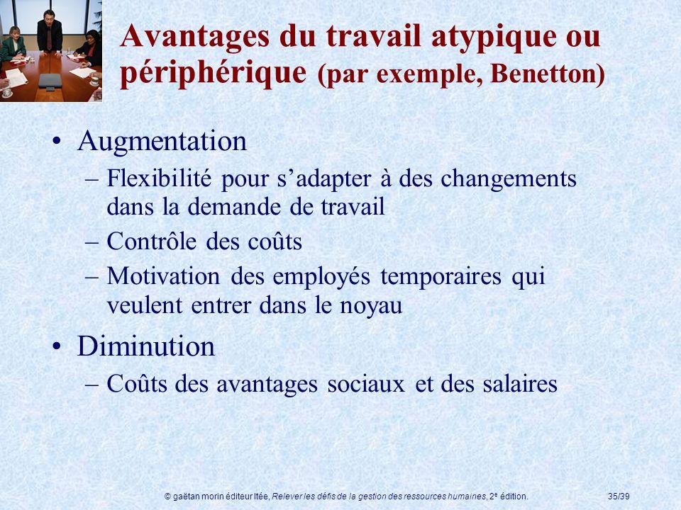 Avantages du travail atypique ou périphérique (par exemple, Benetton)