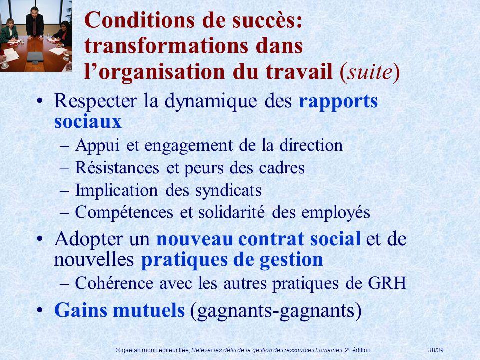 Conditions de succès: transformations dans l'organisation du travail (suite)
