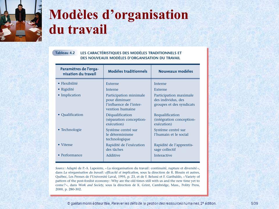 Modèles d'organisation du travail