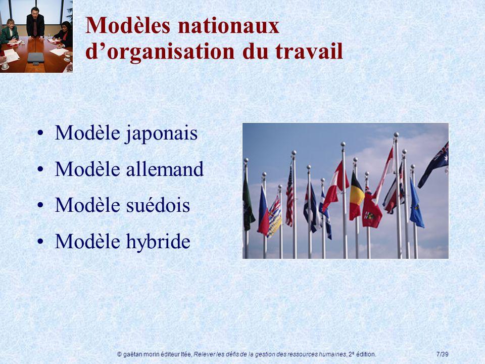 Modèles nationaux d'organisation du travail