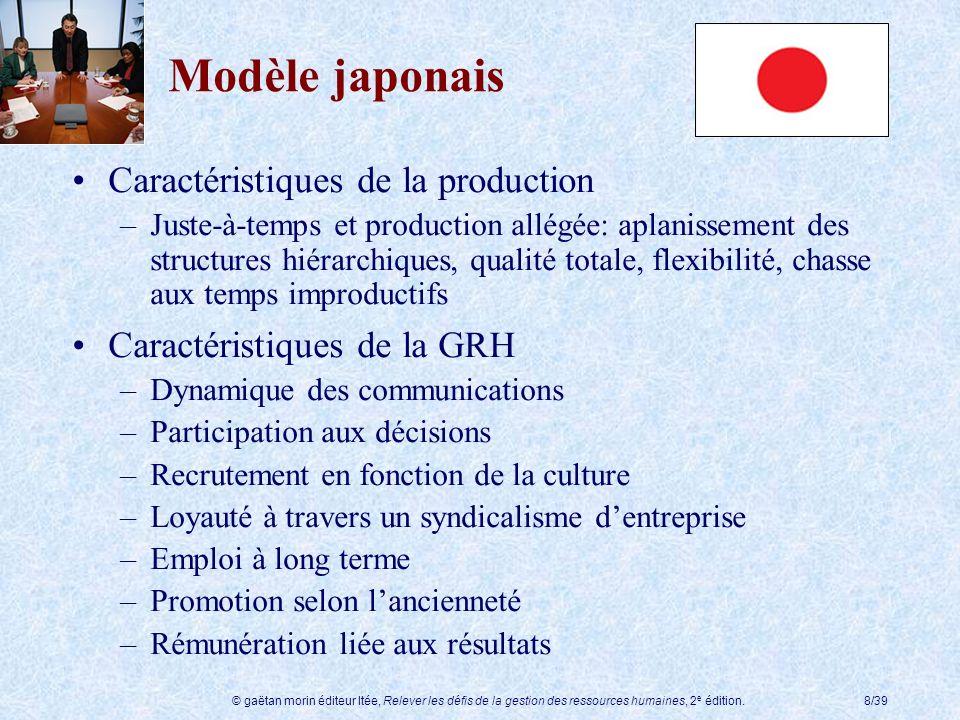 Modèle japonais Caractéristiques de la production