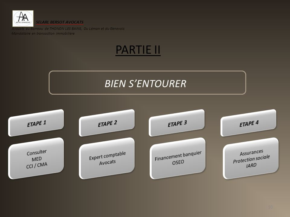 PARTIE II BIEN S'ENTOURER SELARL BERSOT AVOCATS ETAPE 1 ETAPE 2