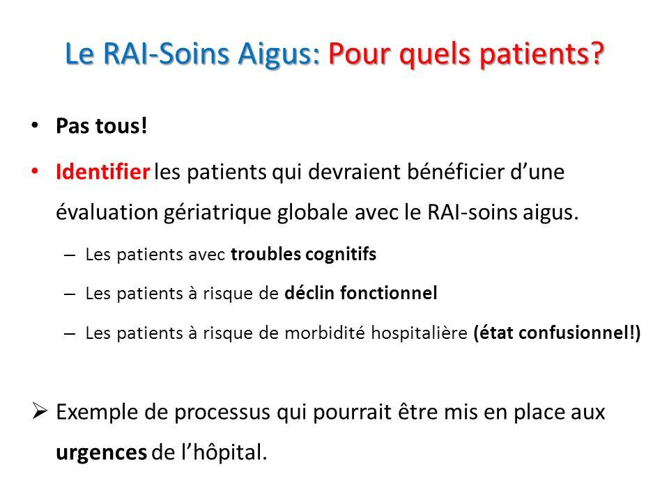 Le RAI-Soins Aigus: Pour quels patients