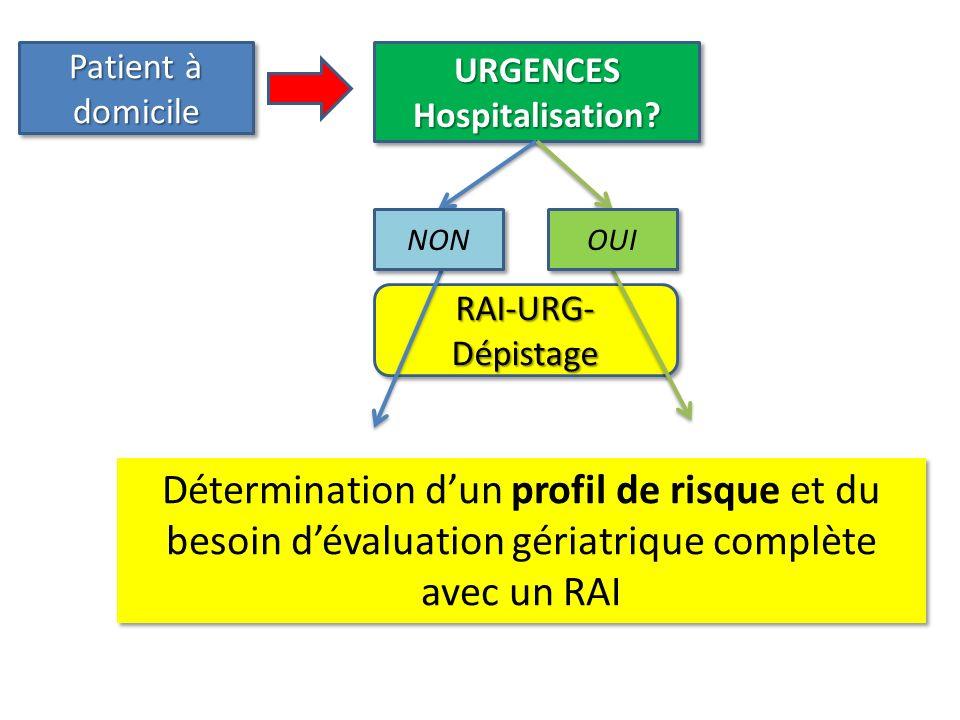 Patient à domicile URGENCES. Hospitalisation NON. OUI. RAI-URG-Dépistage.