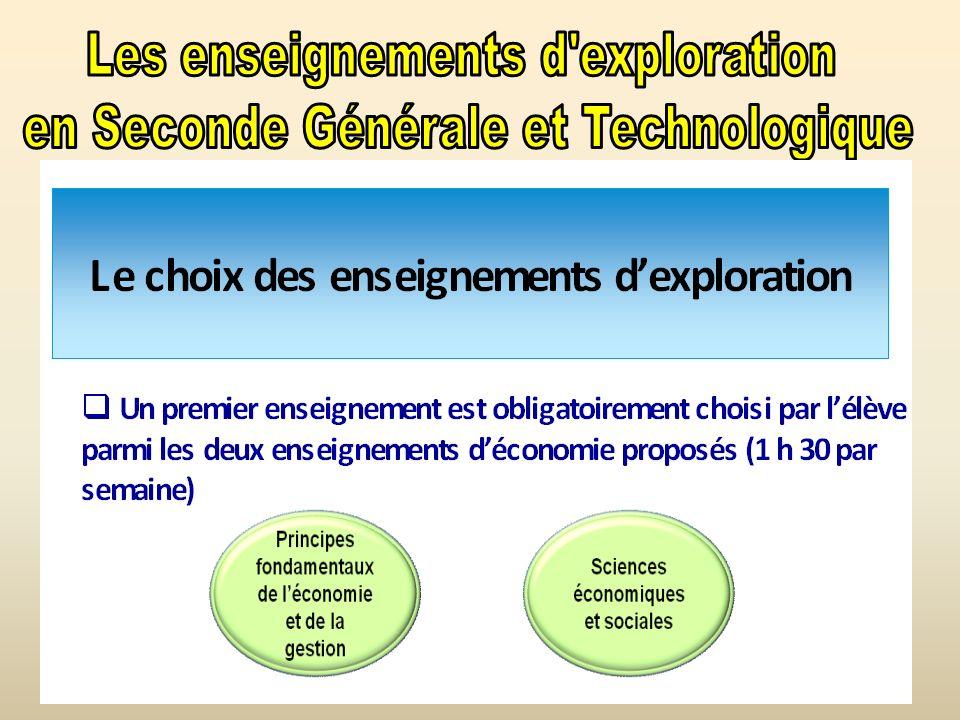 Les enseignements d exploration en Seconde Générale et Technologique