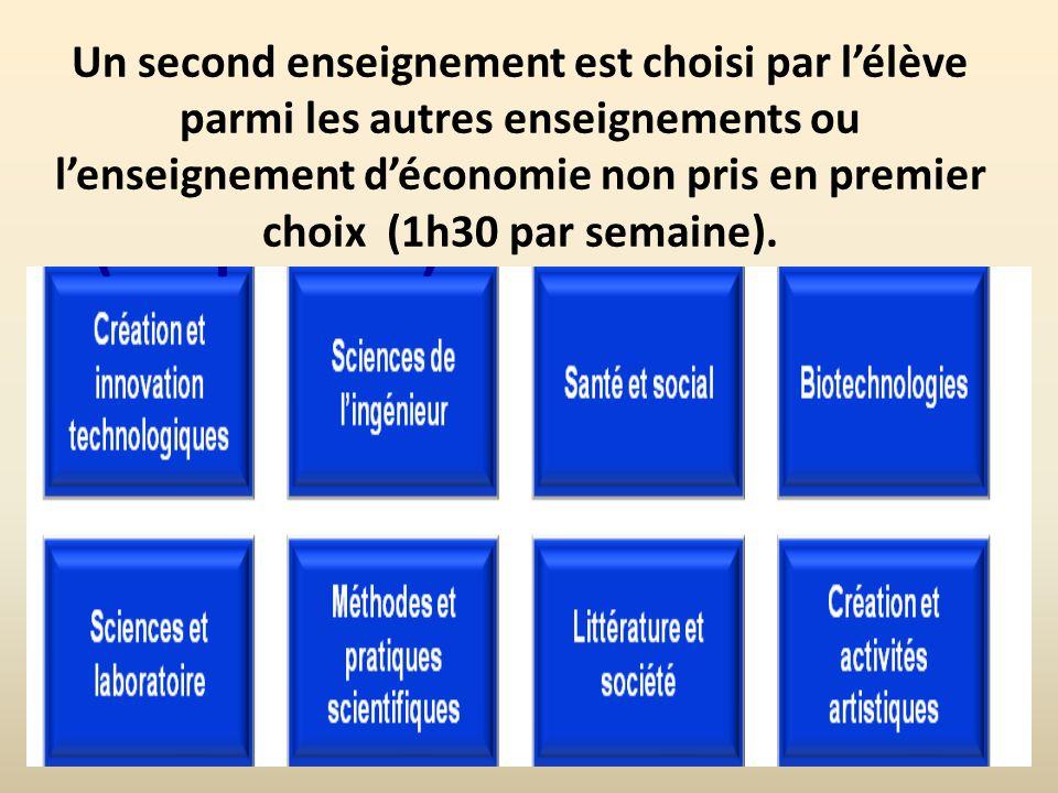 Un second enseignement est choisi par l'élève parmi les autres enseignements ou l'enseignement d'économie non pris en premier choix (1h30 par semaine).