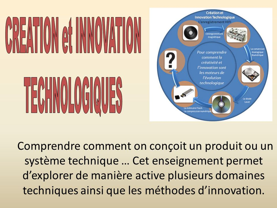 CREATION et INNOVATION