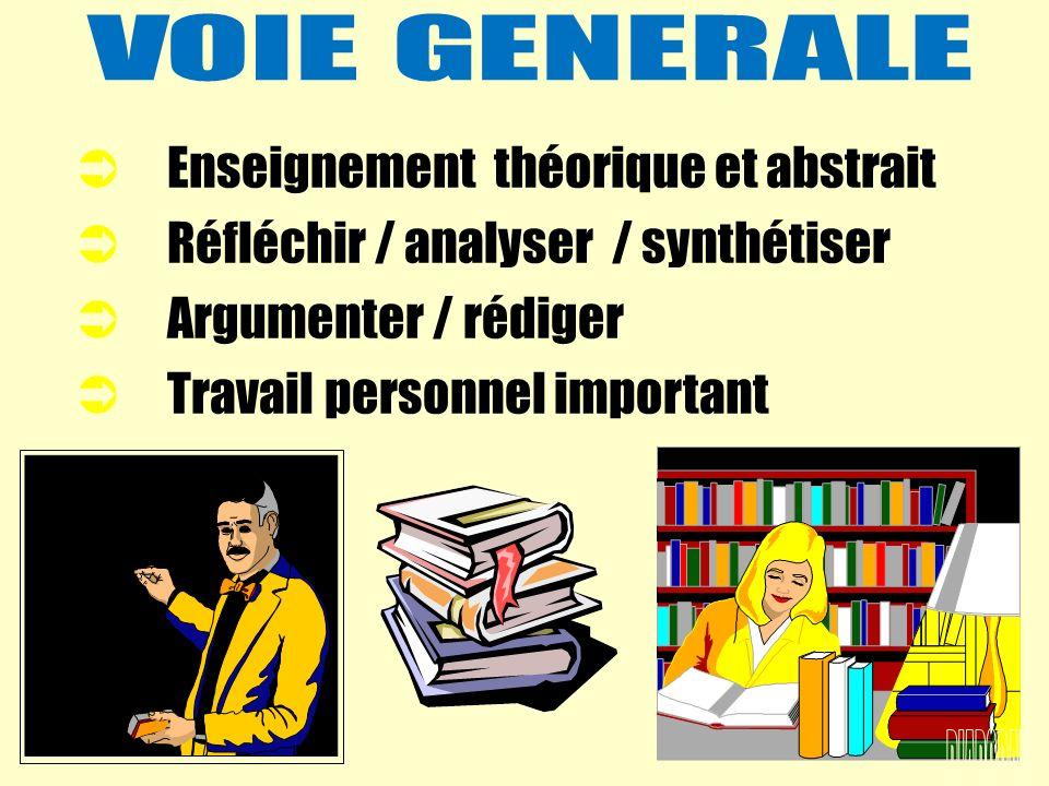 VOIE GENERALE Enseignement théorique et abstrait. Réfléchir / analyser / synthétiser. Argumenter / rédiger.