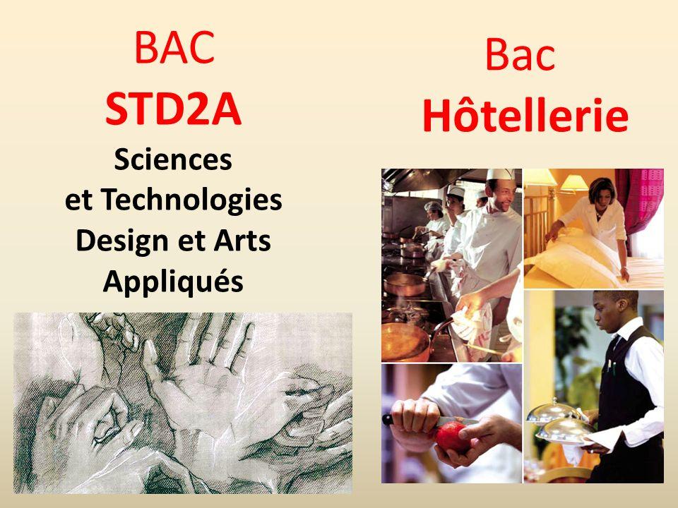 BAC STD2A Sciences et Technologies Design et Arts Appliqués