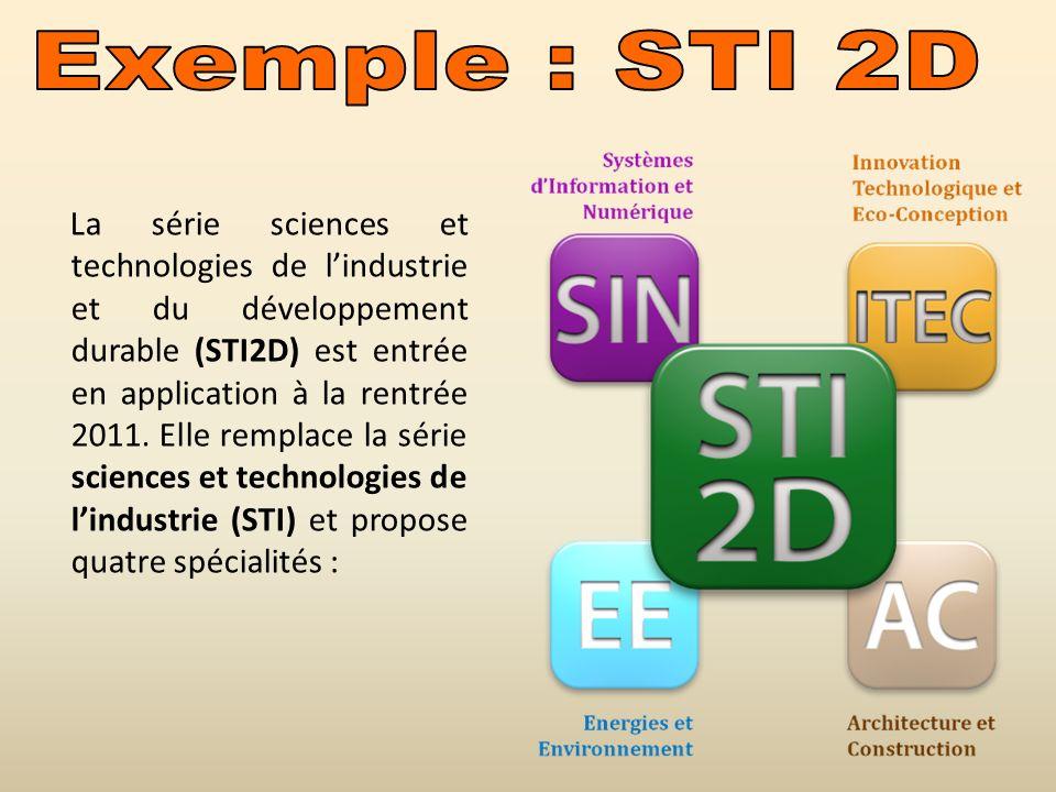 Exemple : STI 2D
