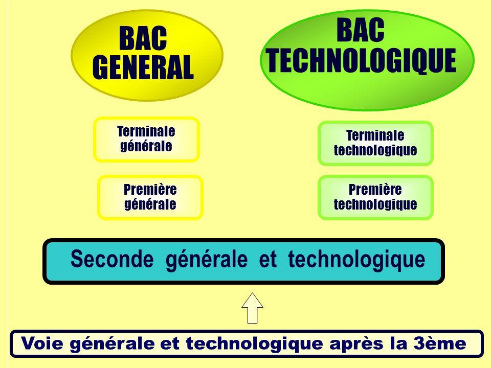 BAC BAC TECHNOLOGIQUE GENERAL Seconde générale et technologique