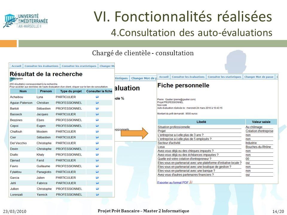 VI. Fonctionnalités réalisées 4.Consultation des auto-évaluations