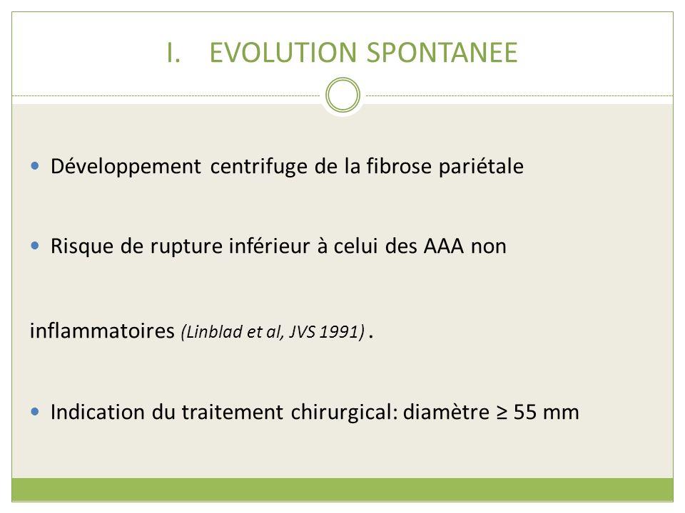 EVOLUTION SPONTANEE Développement centrifuge de la fibrose pariétale