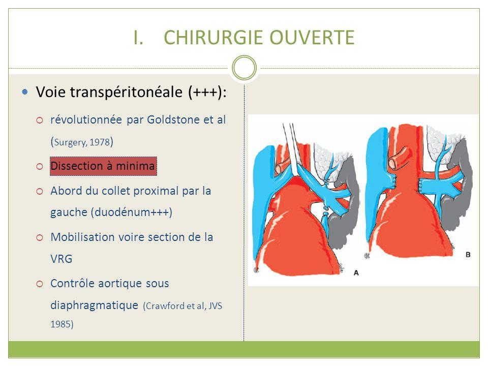CHIRURGIE OUVERTE Voie transpéritonéale (+++):