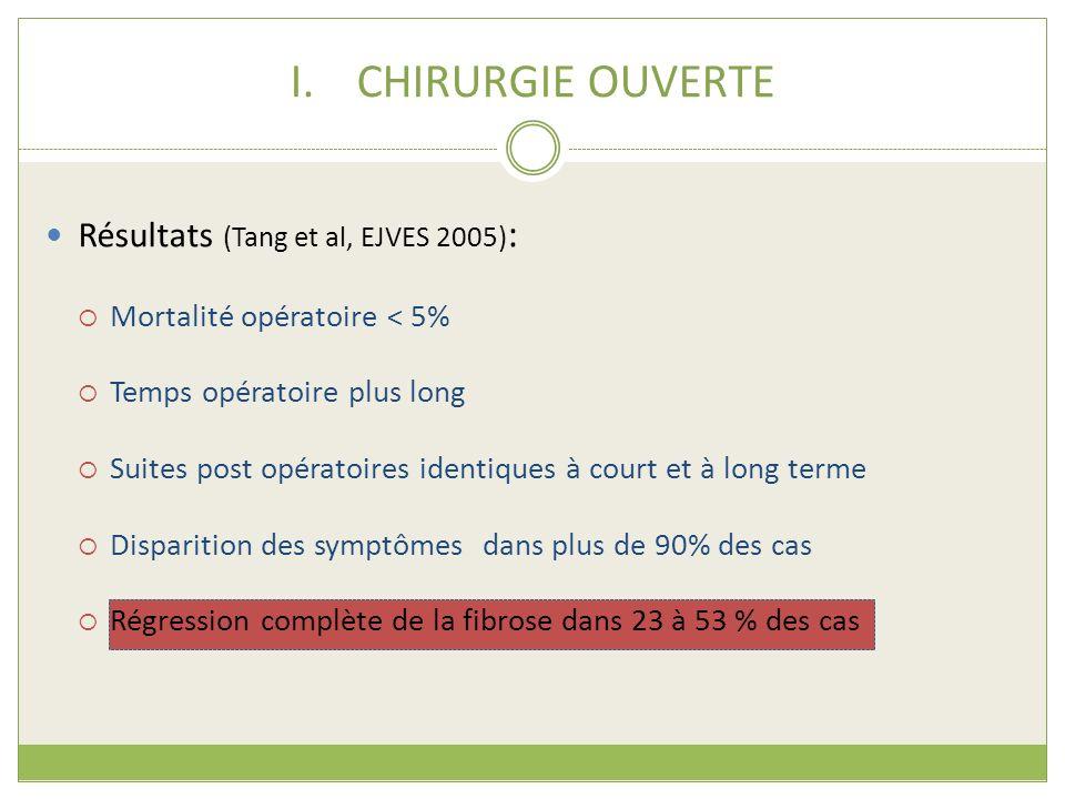 CHIRURGIE OUVERTE Résultats (Tang et al, EJVES 2005):