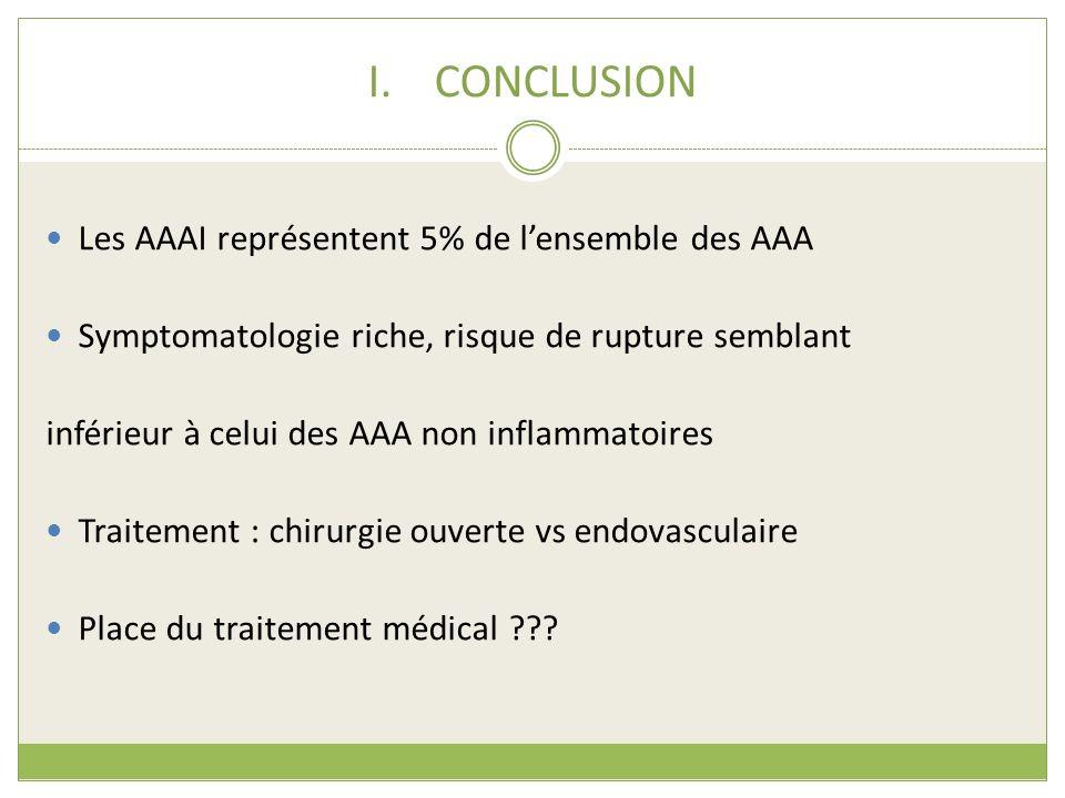 CONCLUSION Les AAAI représentent 5% de l'ensemble des AAA
