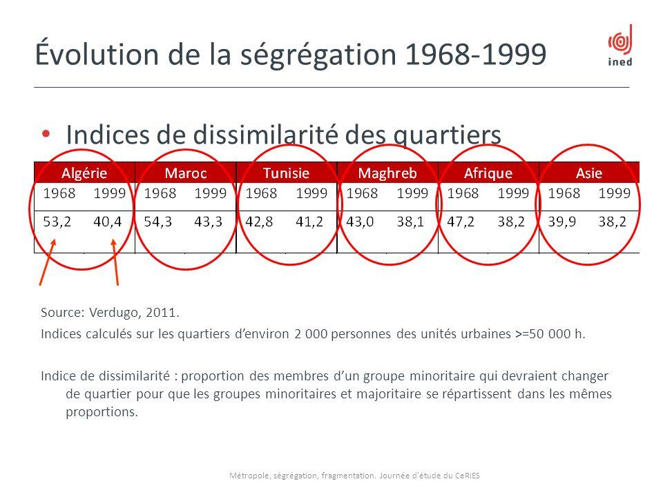 Évolution de la ségrégation 1968-1999