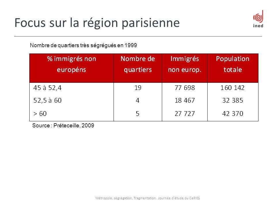 Focus sur la région parisienne