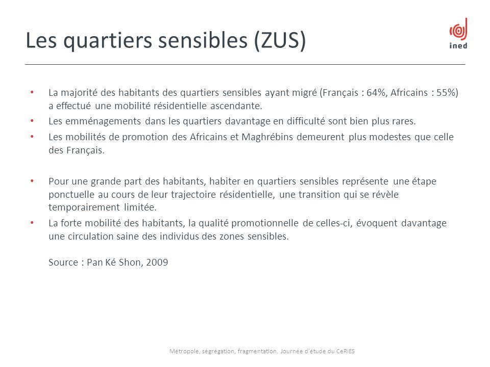 Les quartiers sensibles (ZUS)
