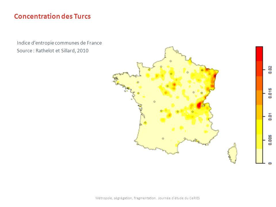 Concentration des Turcs
