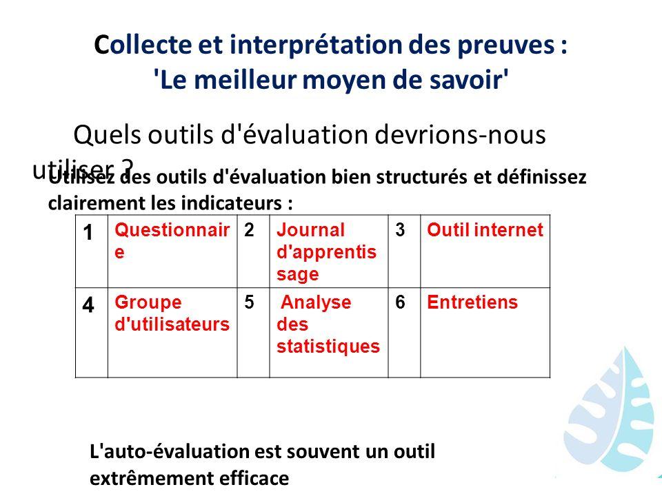 Collecte et interprétation des preuves : Le meilleur moyen de savoir