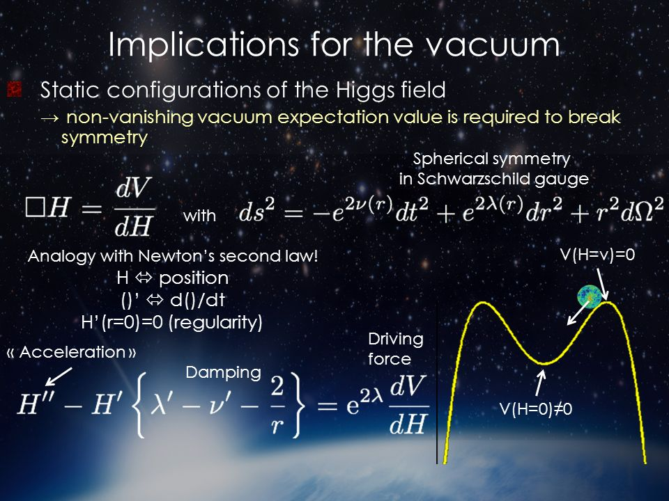 Implications for the vacuum