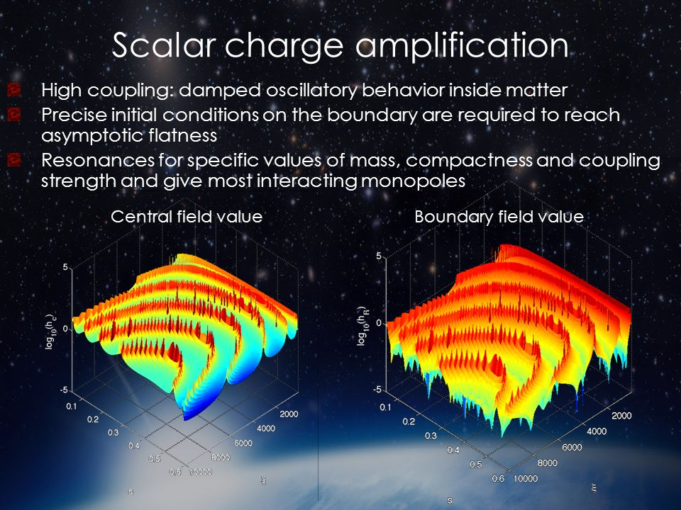 Scalar charge amplification