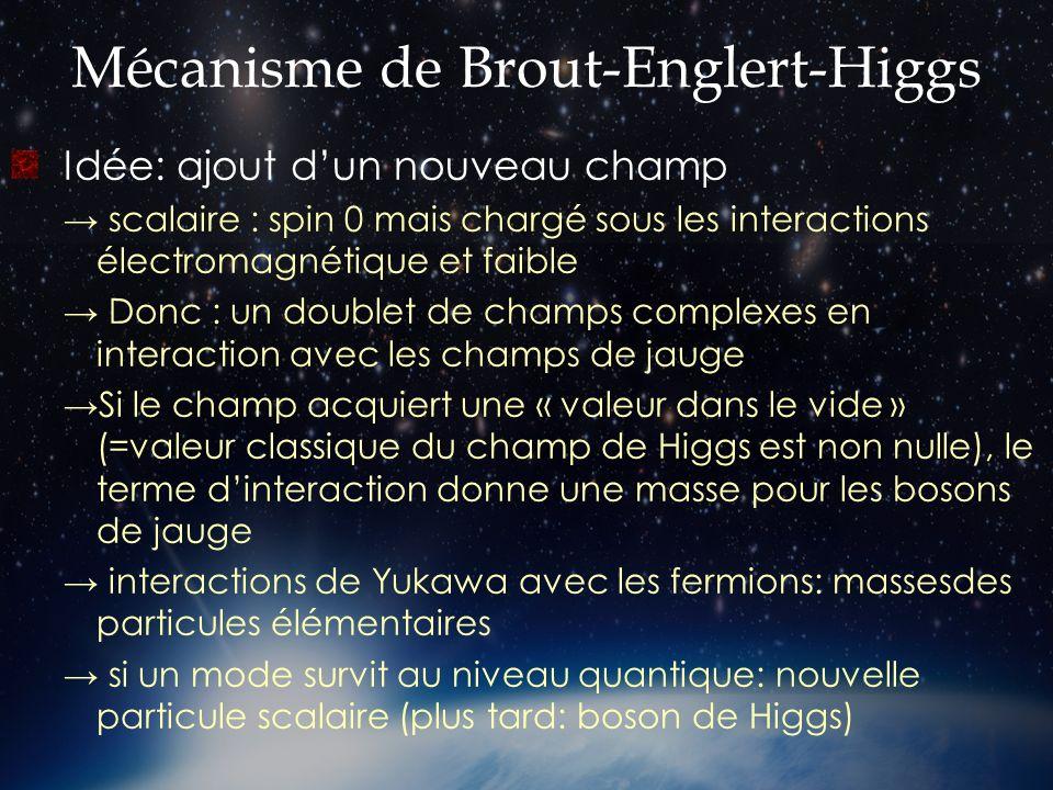 Mécanisme de Brout-Englert-Higgs