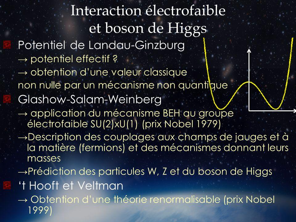 Interaction électrofaible et boson de Higgs