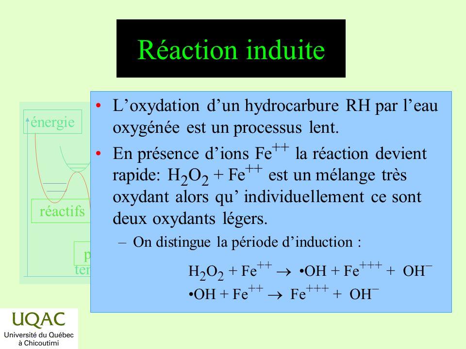Réaction induite L'oxydation d'un hydrocarbure RH par l'eau oxygénée est un processus lent.