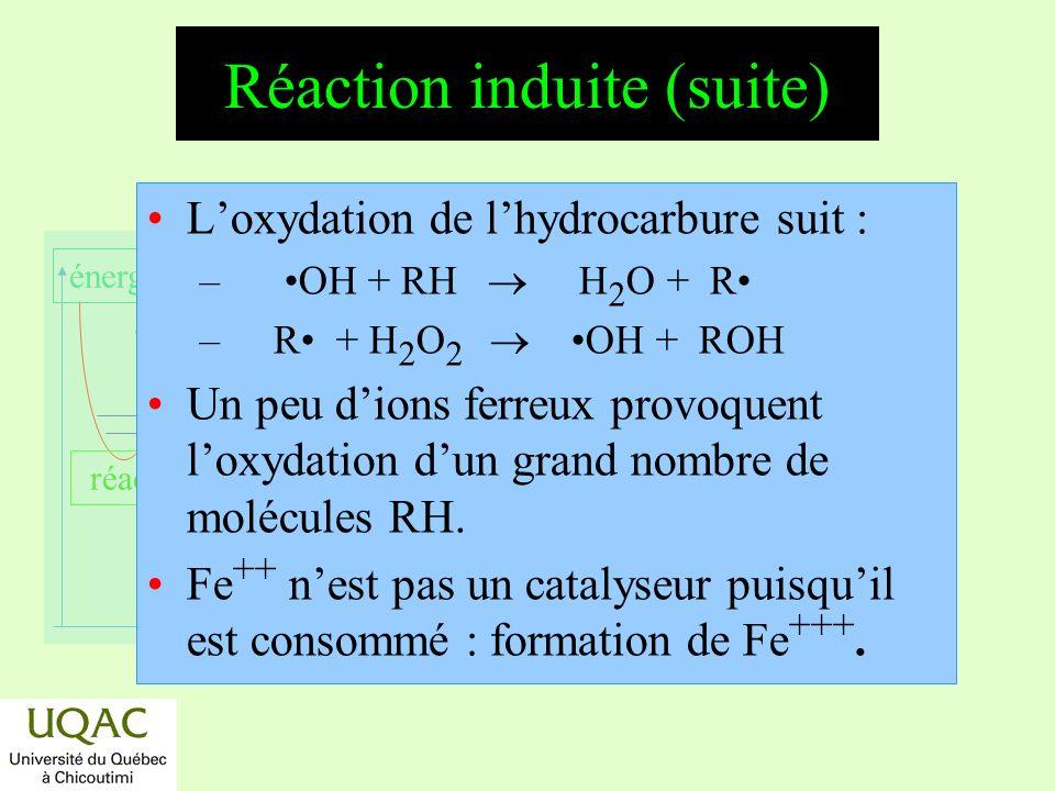 Réaction induite (suite)