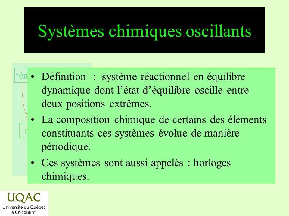 Systèmes chimiques oscillants