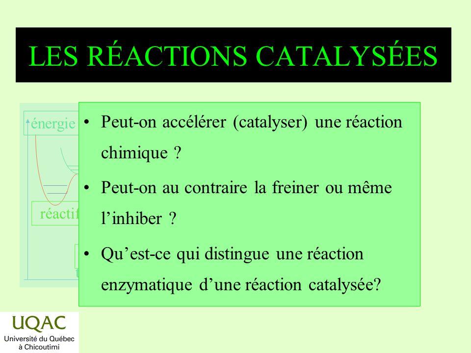 LES RÉACTIONS CATALYSÉES