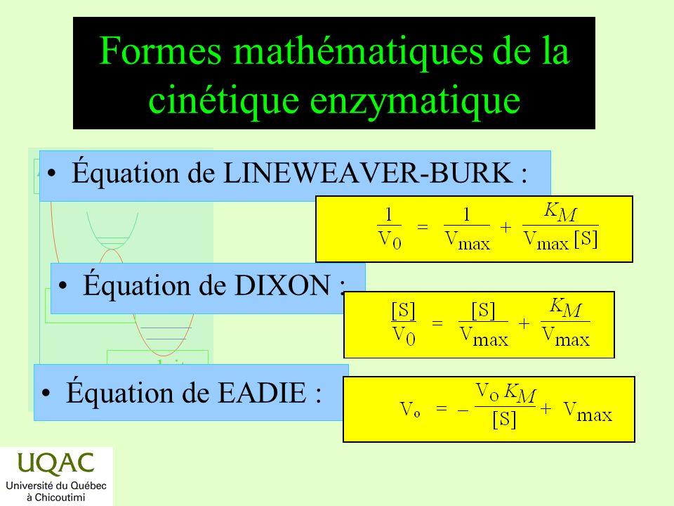 Formes mathématiques de la cinétique enzymatique