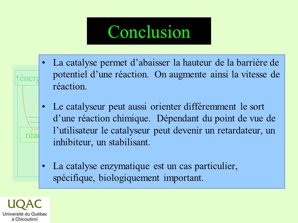 Conclusion La catalyse permet d'abaisser la hauteur de la barrière de potentiel d'une réaction. On augmente ainsi la vitesse de réaction.