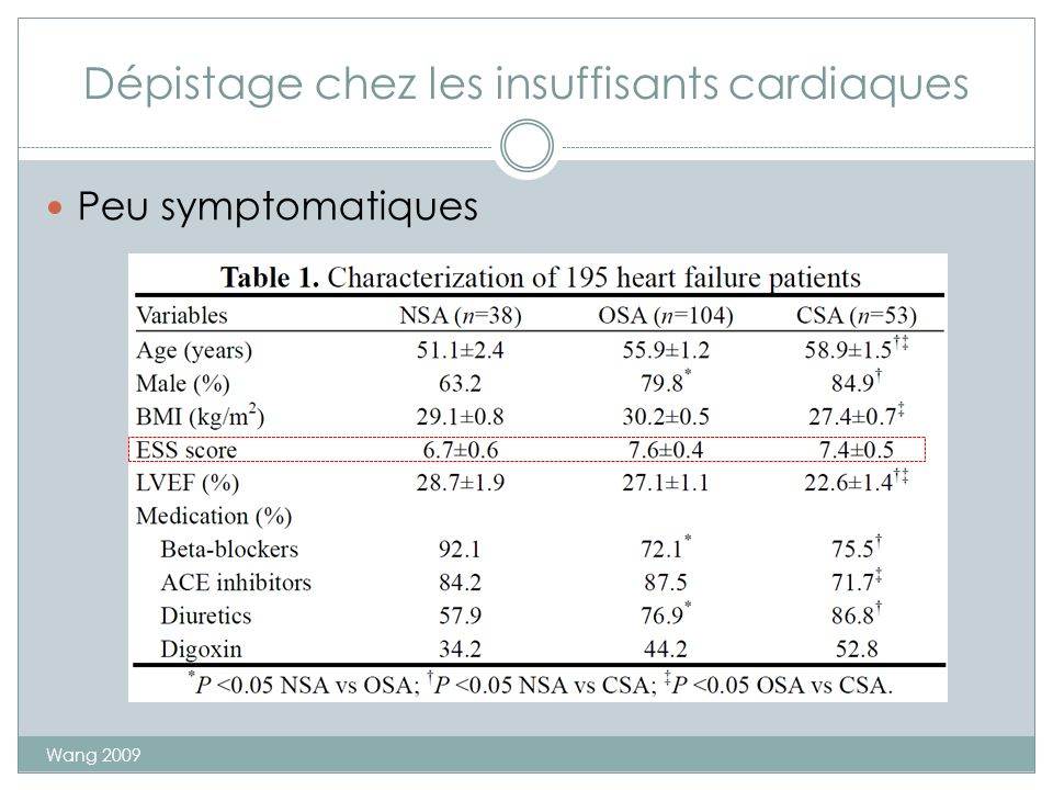 Dépistage chez les insuffisants cardiaques