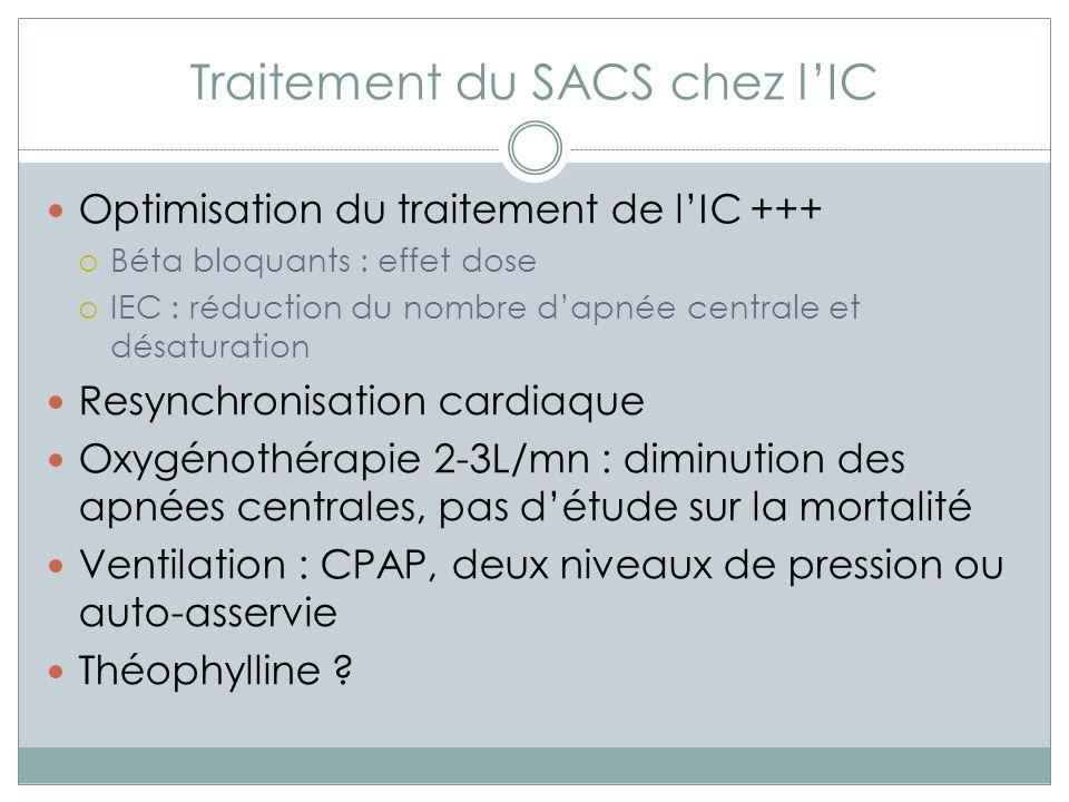 Traitement du SACS chez l'IC