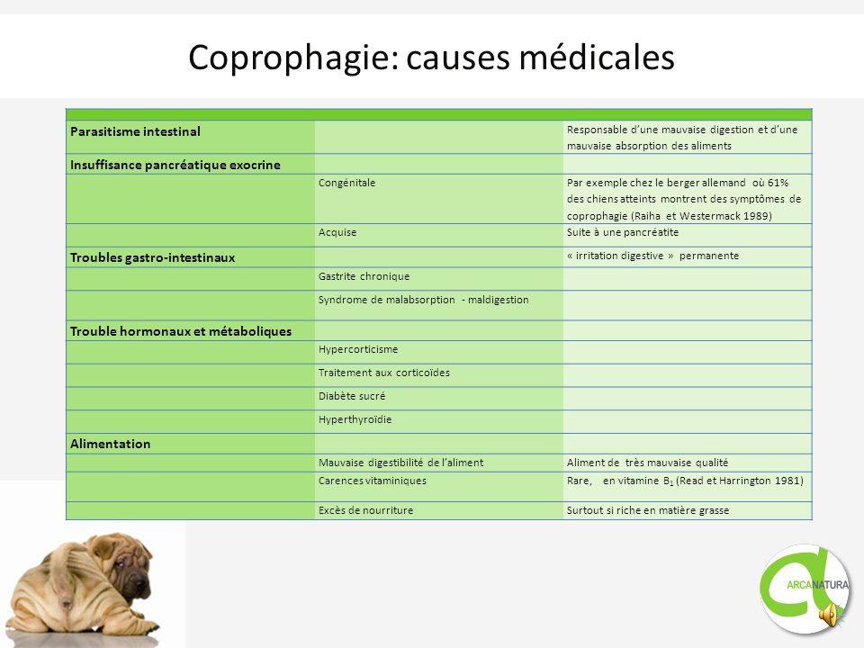 Coprophagie: causes médicales