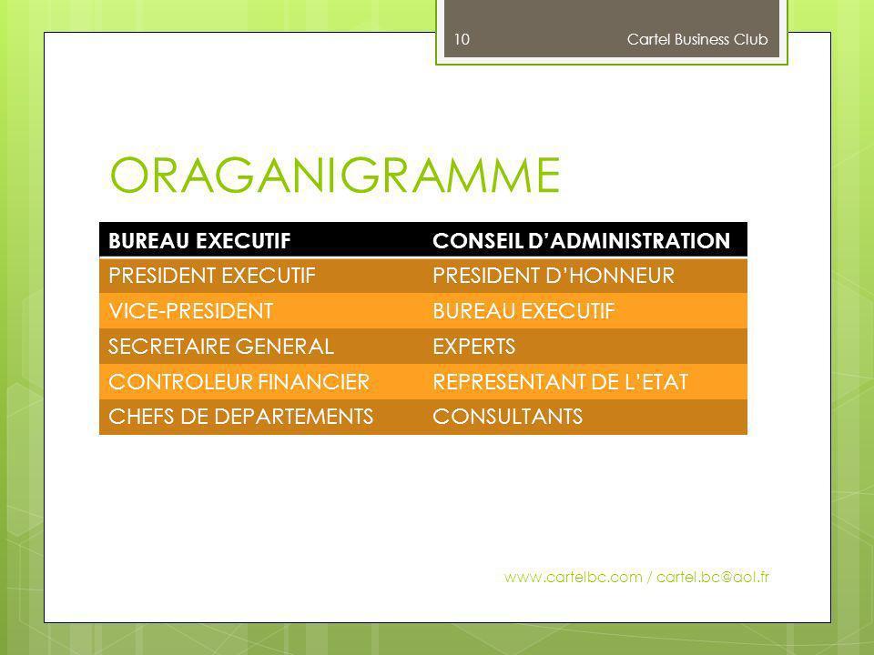 ORAGANIGRAMME BUREAU EXECUTIF CONSEIL D'ADMINISTRATION