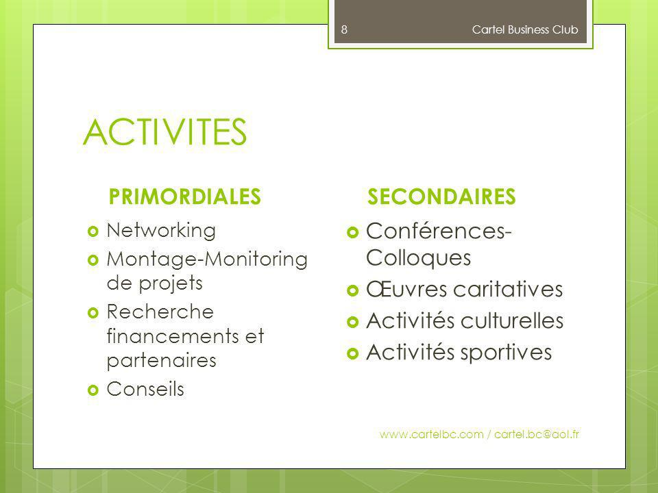 ACTIVITES PRIMORDIALES SECONDAIRES Conférences-Colloques