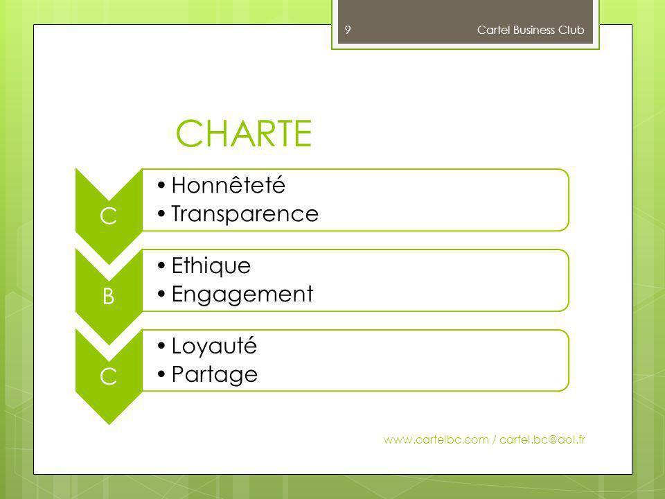 CHARTE C B Honnêteté Transparence Ethique Engagement Loyauté Partage