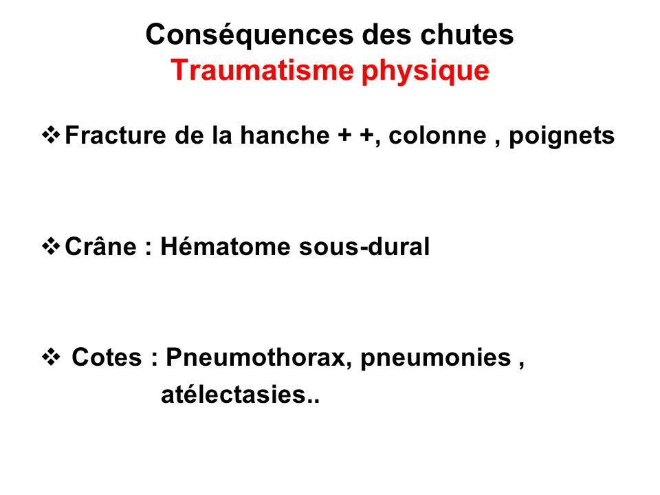 Conséquences des chutes Traumatisme physique