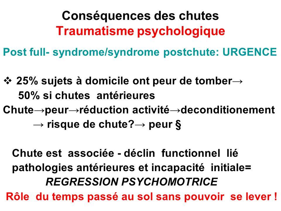 Conséquences des chutes Traumatisme psychologique