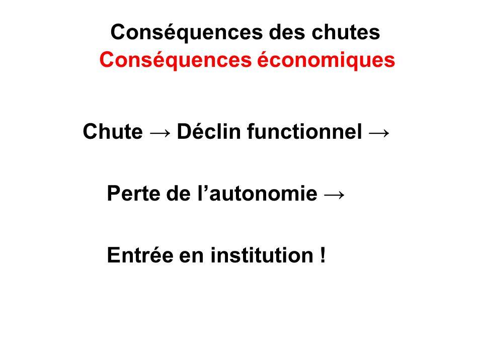 Conséquences des chutes Conséquences économiques