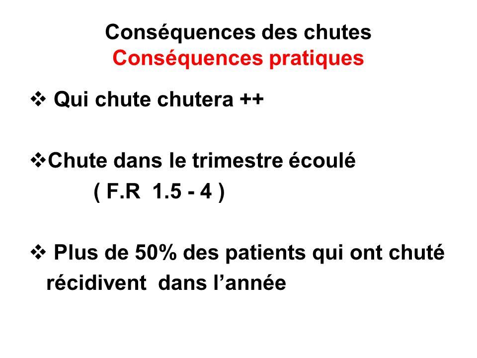 Conséquences des chutes Conséquences pratiques