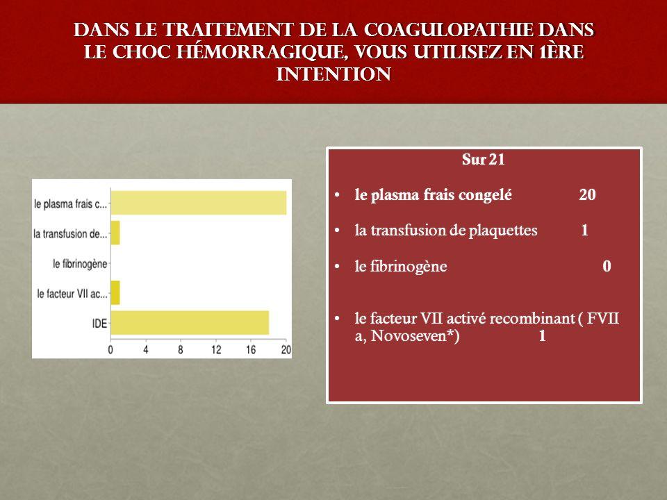 Dans le traitement de la coagulopathie dans le choc hémorragique, vous utilisez en 1ère intention