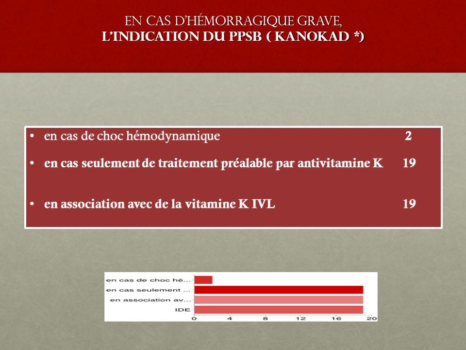 En cas d hémorragique grave, l indication du PPSB ( Kanokad *)