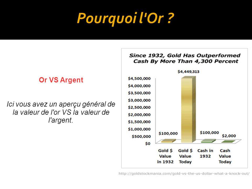 Pourquoi l Or Or VS Argent