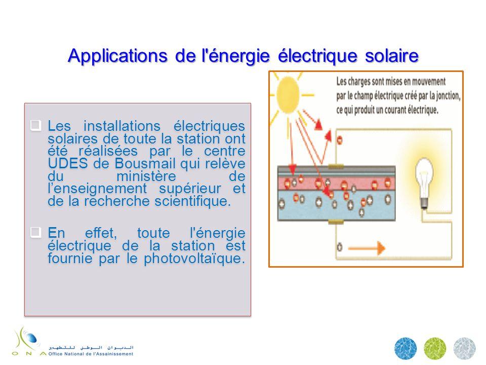 Applications de l énergie électrique solaire
